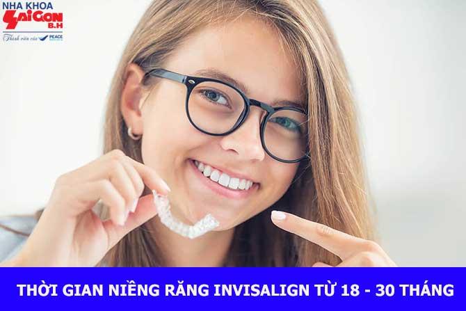 thoi-gian-nieng-rang-invisalign